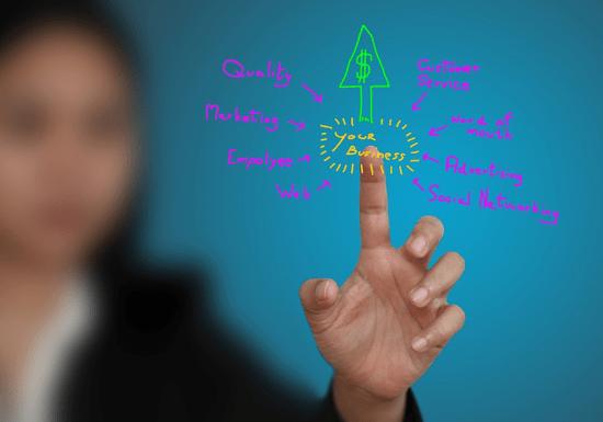 Online Class: Balanced Score Card For Business Planning & Performance Management